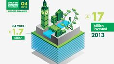 CBRE Animated Infographics - Project Reel. We were commissioned by CBRE to develop an infographic series based on a global real estate stati...