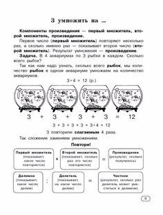 Узорова О.В., Нефедова Е.А. Быстро учим таблицу умножения.-9 (531x700, 197Kb)
