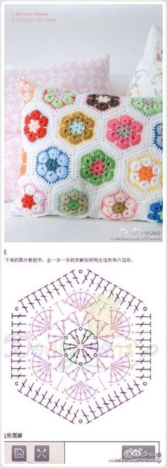 Ideas For Crochet Granny Square Diagram African Flowers Crochet African Flowers, Crochet Flower Patterns, Crochet Blanket Patterns, Crochet Flowers, Crochet Ideas, Stitch Patterns, Crochet Motifs, Crochet Diagram, Crochet Squares