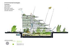 Gallery of Sino-Italian Ecological and Energy Efficient Building / Mario Cucinella Architects - 10
