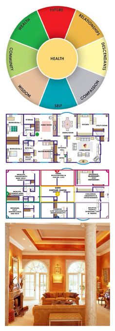 Feng Shui Tips#tracypillarinos# I love colors it makes a home and it takes your mind away from all the troubles of the world
