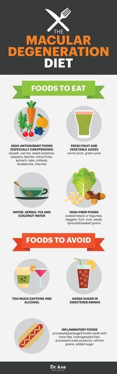 Macular degeneration diet - Dr. Axe  http://www.draxe.com #health #holistic #natural