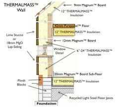 Thermalmass hemp wall