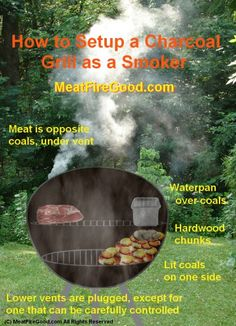 Kettle Charcoal Grill Smoker Setup. Did this for years before I built my smoker. Weber works really well.
