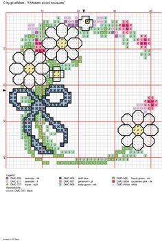 Alfabeto piccoli bouquets: C