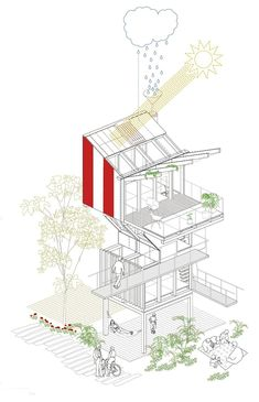 Architectural Concept Diagram - Welcome my homepage Architecture Concept Diagram, Architecture Panel, Architecture Graphics, Green Architecture, Architecture Drawings, Sustainable Architecture, Sustainable Design, Architecture Portfolio, Architecture Diagrams