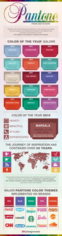 Pantone 'Color of the Year' Galore – From 2000 to Date | http://www.designmantic.com/blog/infographics/pantone-colors-till-2015/