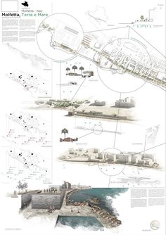 Galería de Finalista Europan Molfetta, Terra e Mare / Molfetta - 11 - ?adiye kumru- : Galería de Finalista Europan Molfetta, Terra e Mare / Molfetta - 11 - ? Landscape Architecture Drawing, Architecture Panel, Architecture Graphics, Architecture Portfolio, Architecture Courtyard, Classical Architecture, Ancient Architecture, Sustainable Architecture, Presentation Board Design