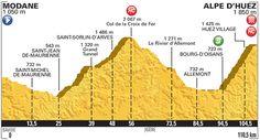 Stage 20 - Modane Valfréjus > Alpe d'Huez - Tour de France 2015