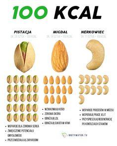 Diet and Nutrition - Home Remedies Labs Veg Breakfast Recipes, Healthy Breakfast Casserole, Food Calorie Chart, Helathy Food, Diet And Nutrition, Fitness Diet, Healthy Tips, Safe Food, Food Hacks