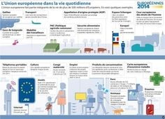 France+ou+Europe+:+qui+fait+quoi+?