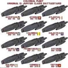 Colonial Original 12 Battlestars by Chiletrek on DeviantArt