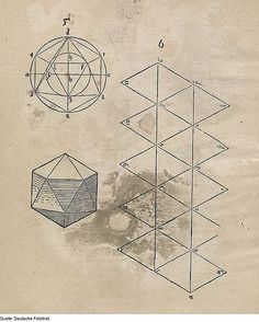 Hirschvogel's Geometria (1543) | The Public Domain Review