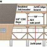 horse-barn-construction-diagram93a