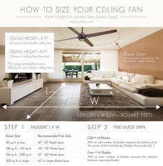 Tip for ceiling fan measurement