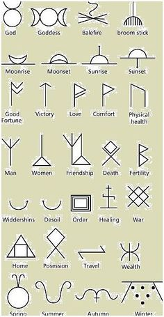 Wiccan, Elemental & Alchemical Symbols (May or may not technically be historical; Wicca is a newer religion based on older beliefs, but it goes in this board. Simbolos Tattoo, Tattoo Thigh, Armband Tattoo, Inca Tattoo, Candle Magic, Candle Spells, Candle Set, Book Of Shadows, Alphabet