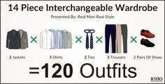 5. Buying Outfits vs. Building a Wardrobe