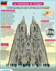 La cathédrale de Cologne -  Mon Quotidien, le seul site d'information quotidienne pour les 10 - 14 ans !