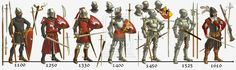 "owl-of-the-rear-burghs: ""Evolution of European armor by http://levaleur.deviantart.com/ Click on the image for higher resolution. """