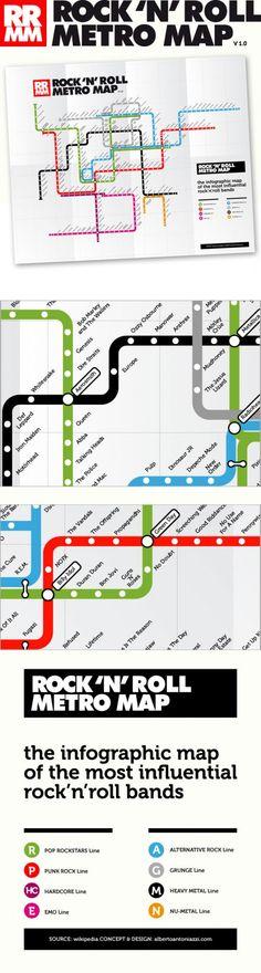 Rock n'roll metro map