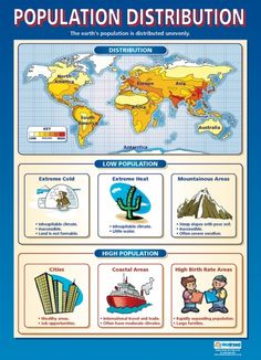 From our Geography poster range, the Population Distribution Poster is a great educational resource that helps improve understanding and reinforce learning. Geography Gcse, Geography Revision, Geography Classroom, Teaching Geography, Teaching Displays, Classroom Displays, Social Studies Notebook, Teaching Social Studies, Geography Of Canada
