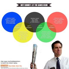 http://upwr.me/PPr5kT Mitt Romney Olympic Venn Champion. Videos of his bad day on the other side of this link.