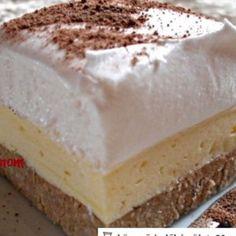 Archívy Recepty - Page 5 of 786 - To je nápad! Pavlova, Vanilla Cake, Cheesecake, Food And Drink, Sweet, Desserts, Anna, Gardening, Cakes