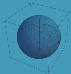 Why Physicists Are Saying Consciousness Is A State Of Matter, Like a Solid, A Liquid Or A Gas — Makes me want to quit and go back to school to study mathematical physics.