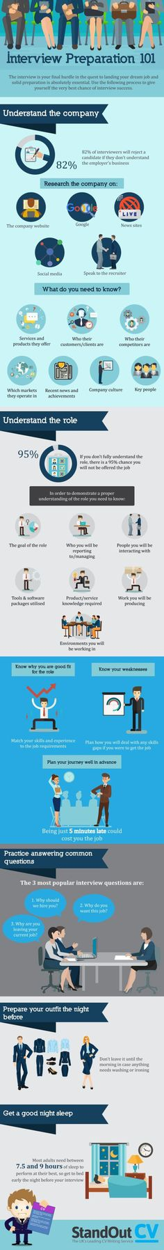 Career infographic : Interview Preparation 101 #Infographic #Career #Interview // Career Advice & Ide