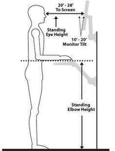 Desks, Stand Up Desk and Diy Standing Desk Home Office, Office Desk, Office Spaces, Ikea Office, Work Spaces, Small Office, Small Spaces, Diy Standing Desk, Standing Desk Height
