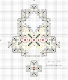 Bell hardanger chart