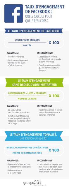 L'engagement sur Facebook http://blog.groupe361.com/engagement-facebook-calcul-18042014/#!prettyPhoto