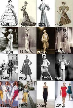 myblogmythoughtsjustmine: History of fashion My favorites: 2010s, 2000s, 1940s, 1930s, 1960s, 1750s, 1700s, 1730s, 1660s, 1640s, 1560s, 1520s, 1480s. And yours?