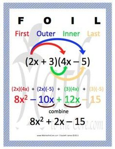 FOIL method Poster for multiplying binomials. I am a big fan of the FOIL method…