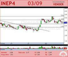 INEPAR - INEP4 - 03/09/2012 #INEP4 #analises #bovespa
