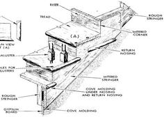 stairway construction drawing - Google Search Cove Molding, Construction Drawings, Autocad, Stairways, Floor Plans, Steel, Google Search, Stairs, Building Plans