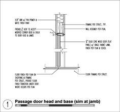The Modern Door Jamb
