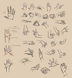 Posições de mãos para desenhar.