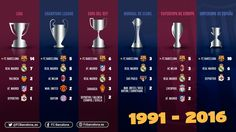 A glorious quarter of a century for FC Barcelona #FCBarcelona #FansFCB #CampionsFCB