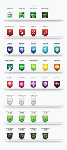 I am such a nerd, this totally motivates my inner GTAIV player. MUST GET ALL THE TROPHIES! *** Nike+ Achievements by Elliott Burford, via Behance