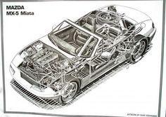 Mazda-Miata-MX5.jpg (476×337)