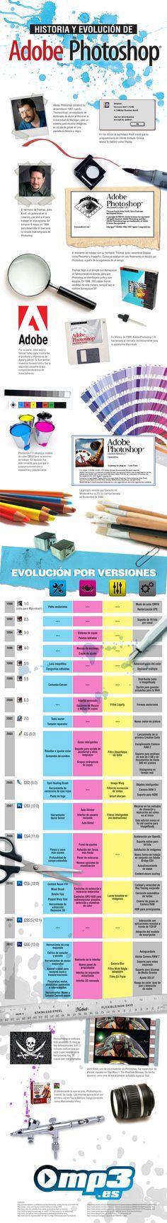 Historia y evolución del Adobe Photoshop #infografia