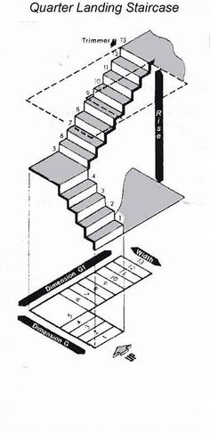 Images New Staircase, Modern Staircase, Staircase Design, Attic Stairs, House Stairs, Timber Handrail, Staircase Manufacturers, Stair Layout, Stair Plan