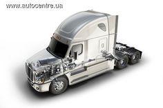 Компания Detroit Diesel разработала интегрированную силовую линию Detroit Powertrain, которая позволяет существенно снизить стоимость владения грузовым автомобилем.