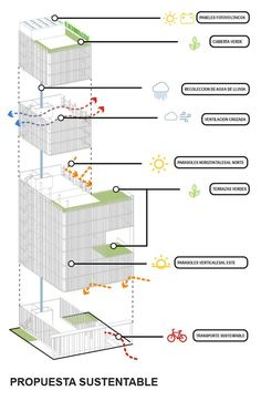 Section Drawing Architecture, Office Building Architecture, Facade Architecture, Sustainable Architecture, Building Design, Bubble Diagram Architecture, Architecture Concept Diagram, Architecture Graphics, Passive Design