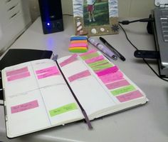The Onion and Personal Kanban – not out of reach Kaizen, Free Calender, Bujo, Kanban Crafts, Organization Bullet Journal, Project Management, Management Tips, Getting Organized, Stress