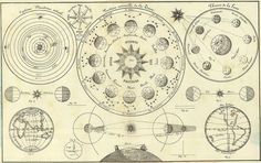 Creative Infographic, Sizes, Tableau, Astronomie, and de image ideas & inspiration on Designspiration Star Chart, Space Time, Sacred Geometry, Occult, Vintage World Maps, Victorian, Illustrations, Prints, Alchemy