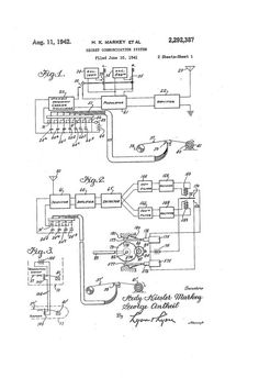 Secret Communication System Patent Print Art Poster x European History, Women In History, La Transmission, Hedy Lamarr, Intelligent Women, Communication System, Printed Pages, Interesting History, Patent Prints