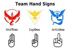 Team Hand Signs
