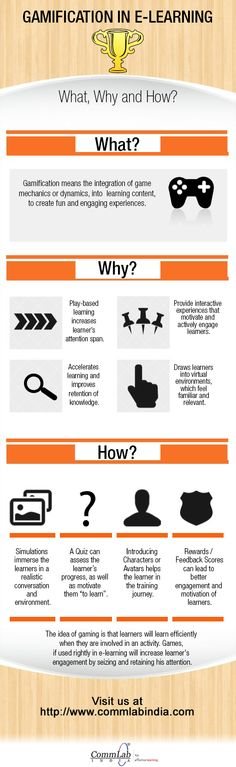 Gamification in eLearning – What, Why and How – An INFOGRAPHIC